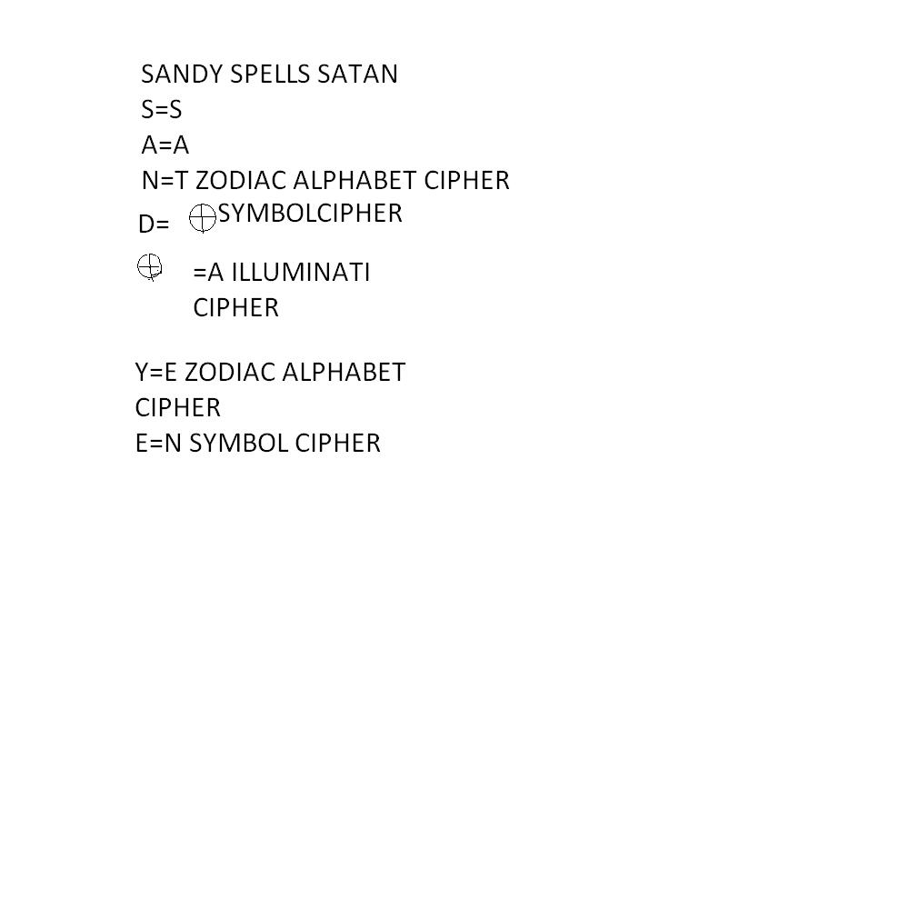Is sandy an anagram for satan the many faces of the zodiac biocorpaavc