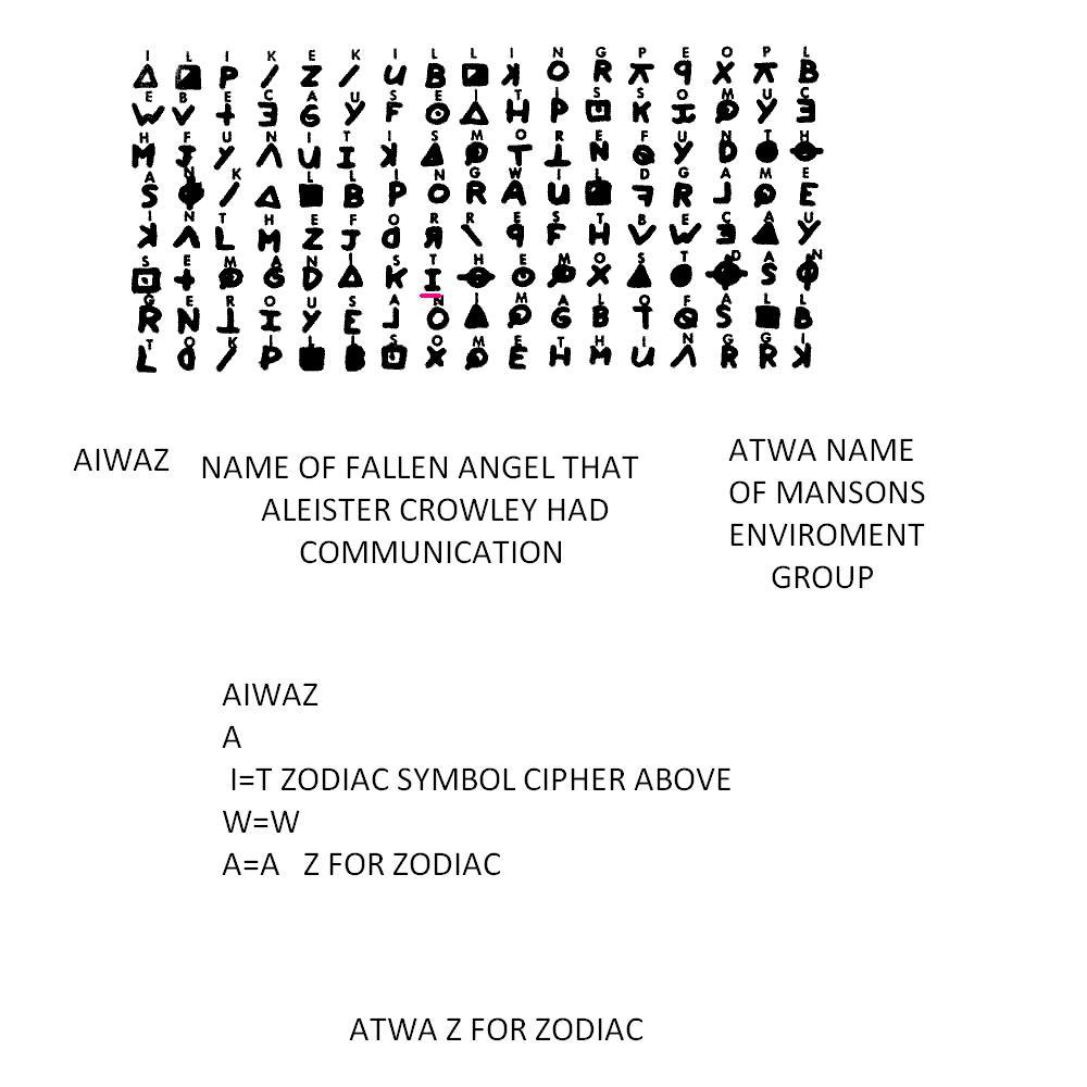 ATWA SPELL AIWAZ