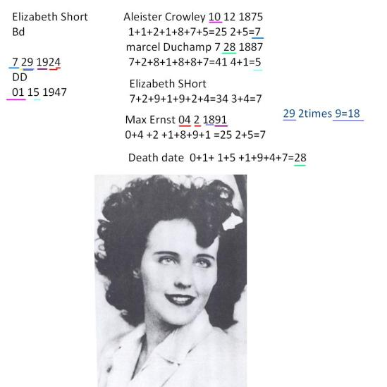 Elizabeth SHort code killer